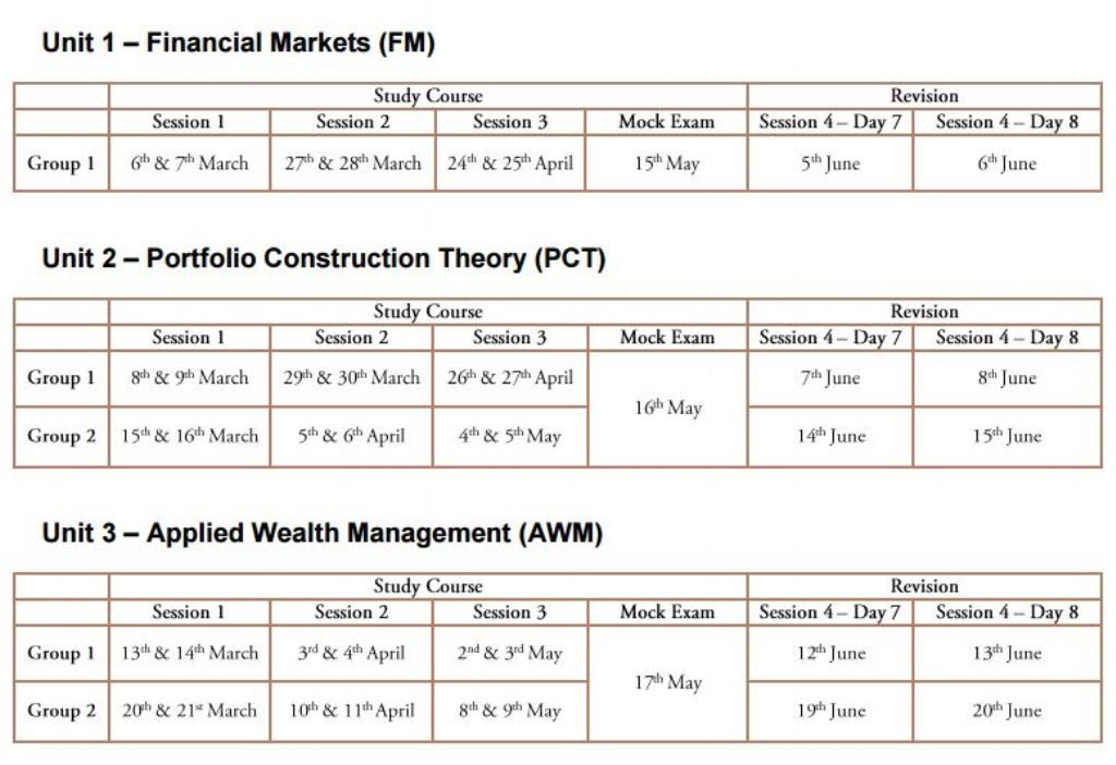 FSTP, Financial Services Training Partners, Financial Services Training, Financial Services, CISI, CISI Qualification, PCT, Portfolio Construction Theory, FM, Financial Markets, AWM, Applied Wealth Management, Premier Accredited Training Provider,